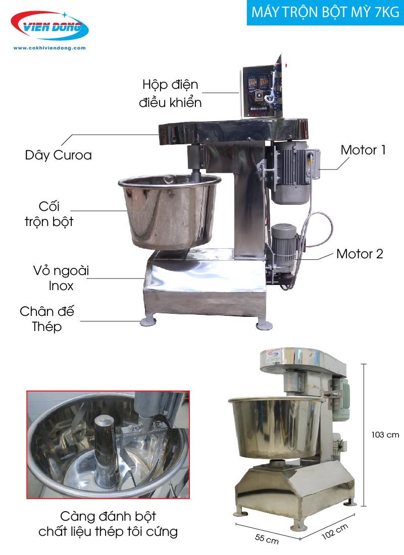 đặc điểm của máy trộn bột