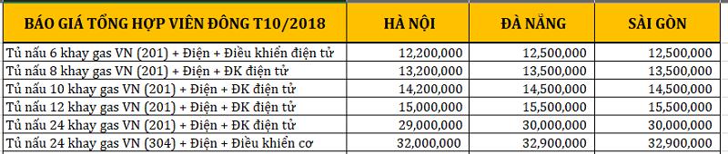Báo giá tủ nấu cơm điện gas Việt Nam