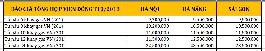 Báo giá tủ nấu cơm gas Việt Nam
